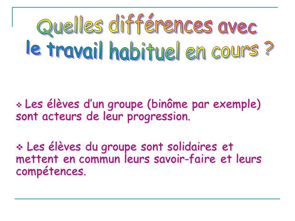 Les élèves dun groupe (binôme par exemple) sont acteurs de leur progression. Les élèves dun groupe (binôme par exemple) sont acteurs de leur progressi