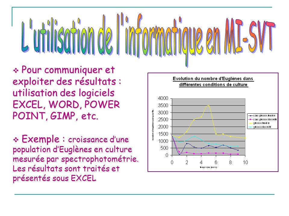 Pour communiquer et exploiter des résultats : utilisation des logiciels EXCEL, WORD, POWER POINT, GIMP, etc. Pour communiquer et exploiter des résulta