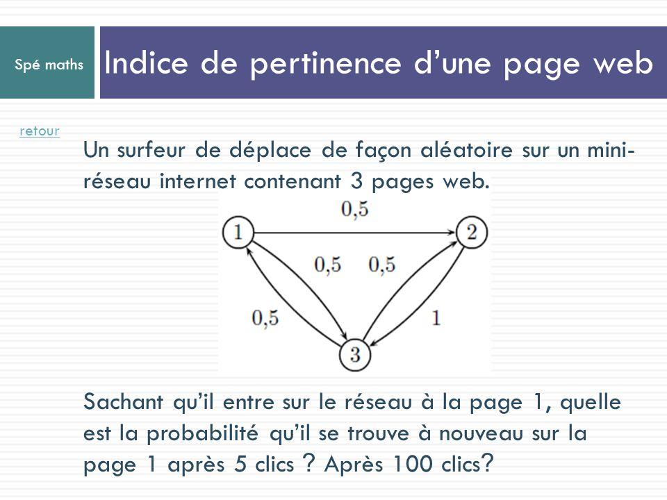 Spé maths Indice de pertinence dune page web retour Un surfeur de déplace de façon aléatoire sur un mini- réseau internet contenant 3 pages web. Sacha