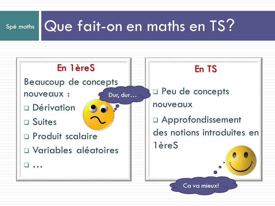 Spé maths En 1èreS Beaucoup de concepts nouveaux : Dérivation Suites Produit scalaire Variables aléatoires … Que fait-on en maths en TS ? En TS Peu de
