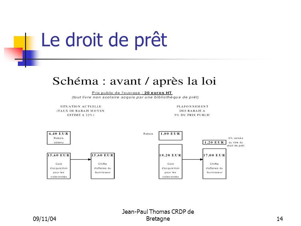 09/11/04 Jean-Paul Thomas CRDP de Bretagne 14 Le droit de prêt