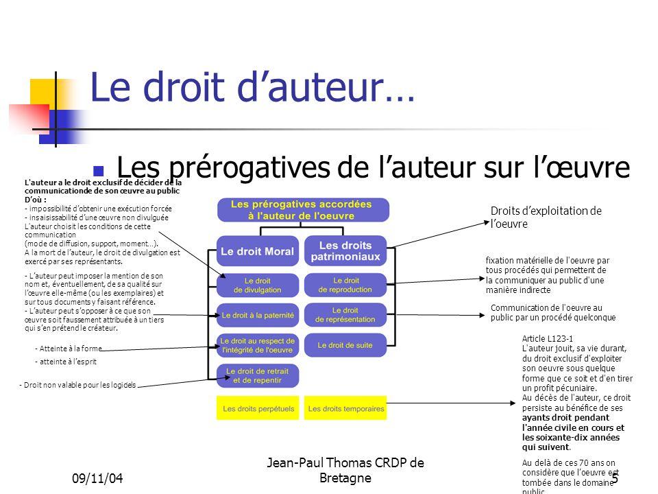 09/11/04 Jean-Paul Thomas CRDP de Bretagne 5 Le droit dauteur… Les prérogatives de lauteur sur lœuvre L'auteur a le droit exclusif de décider de la co