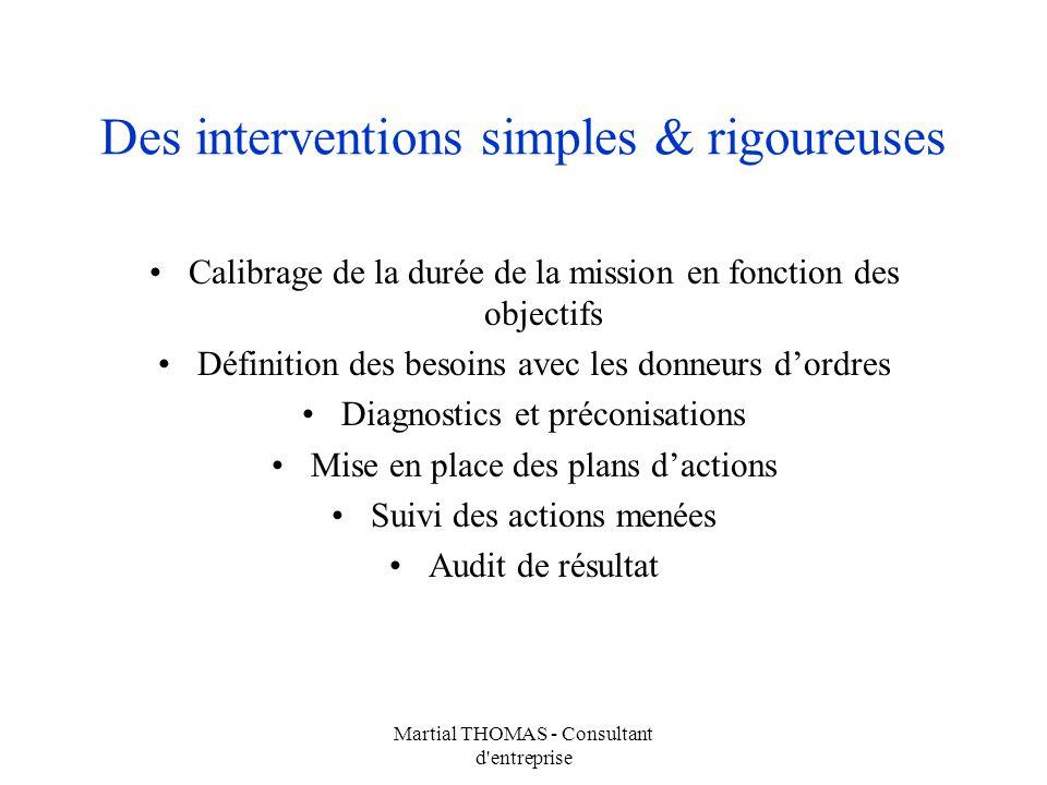 Martial THOMAS - Consultant d'entreprise Des interventions simples & rigoureuses Calibrage de la durée de la mission en fonction des objectifs Définit