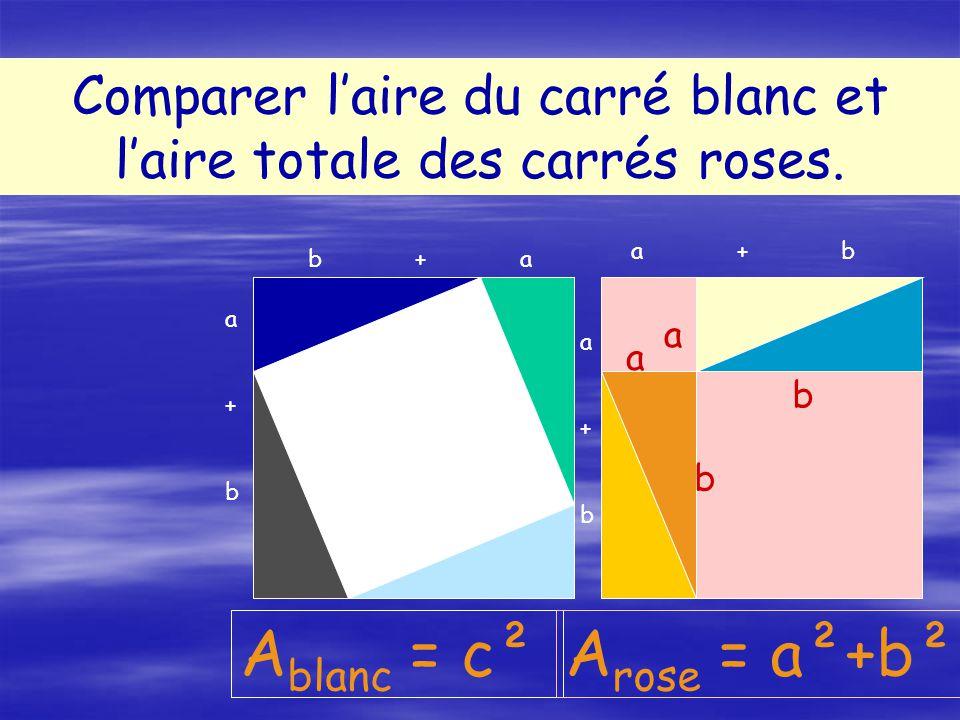 Comparer laire du carré blanc et laire totale des carrés roses. a b a b A blanc = c²A rose = a²+b² a+ba+b b + a a+ba+b a + b