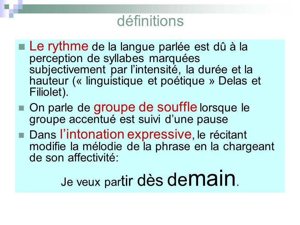 définitions Le rythme de la langue parlée est dû à la perception de syllabes marquées subjectivement par lintensité, la durée et la hauteur (« linguistique et poétique » Delas et Filiolet).