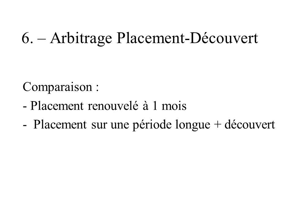 6. – Arbitrage Placement-Découvert Comparaison : - Placement renouvelé à 1 mois - Placement sur une période longue + découvert