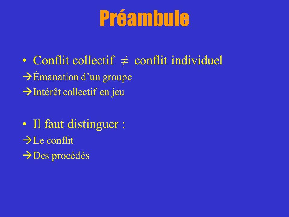 Préambule Conflit collectif conflit individuel Émanation dun groupe Intérêt collectif en jeu Il faut distinguer : Le conflit Des procédés