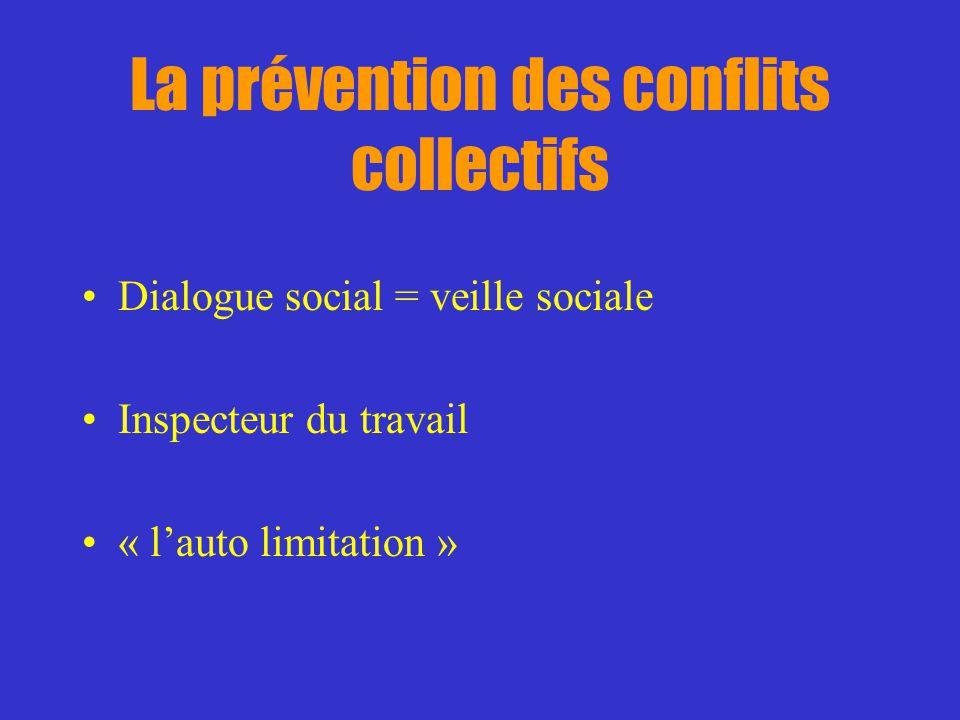 La prévention des conflits collectifs Dialogue social = veille sociale Inspecteur du travail « lauto limitation »