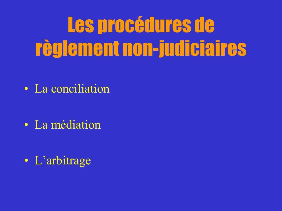 Les procédures de règlement non-judiciaires La conciliation La médiation Larbitrage