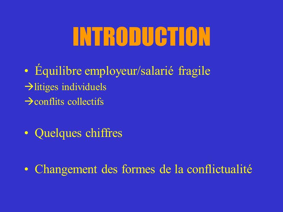 INTRODUCTION Équilibre employeur/salarié fragile litiges individuels conflits collectifs Quelques chiffres Changement des formes de la conflictualité