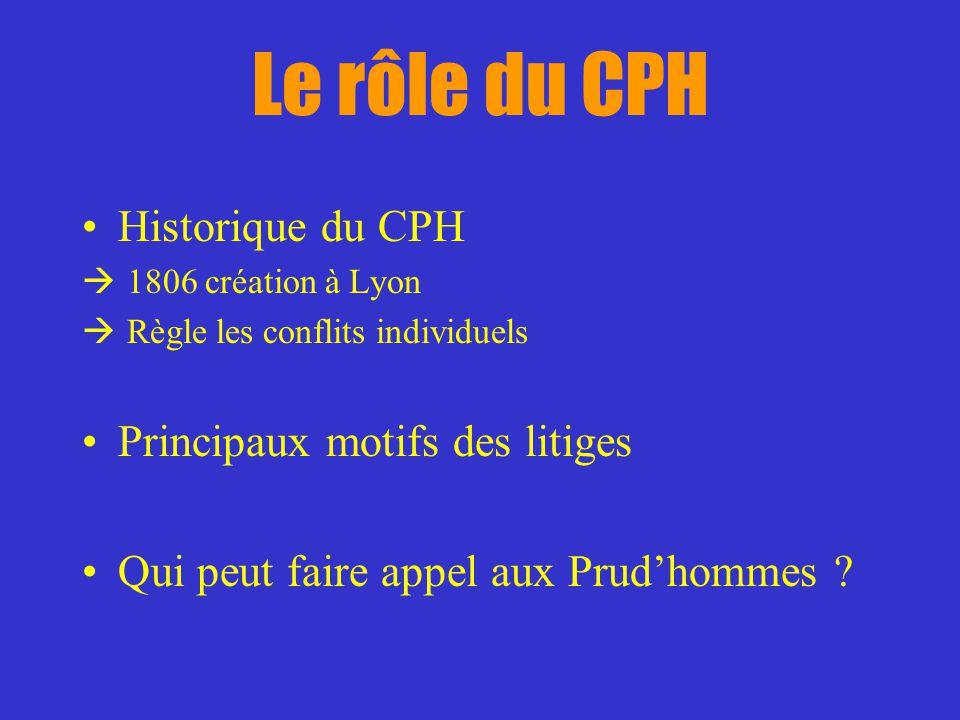 Le rôle du CPH Historique du CPH 1806 création à Lyon Règle les conflits individuels Principaux motifs des litiges Qui peut faire appel aux Prudhommes