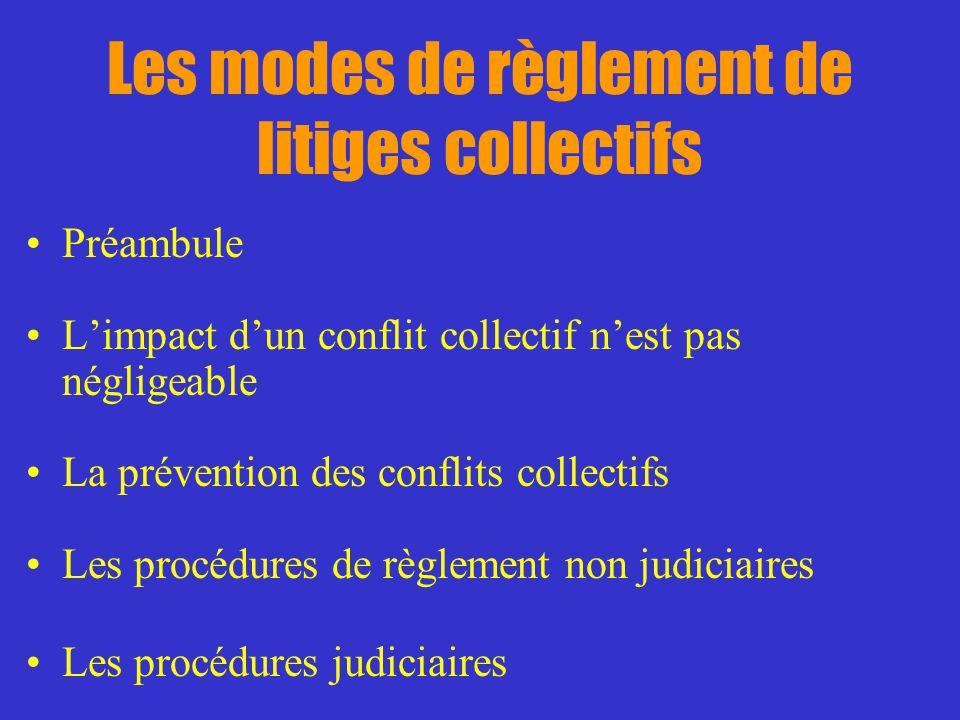 Les modes de règlement de litiges collectifs Préambule Limpact dun conflit collectif nest pas négligeable La prévention des conflits collectifs Les pr
