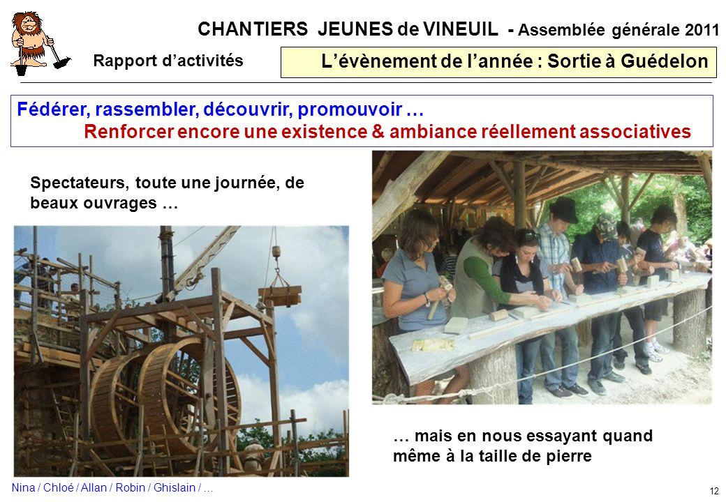 CHANTIERS JEUNES de VINEUIL - Assemblée générale 2011 Lévènement de lannée : Sortie à Guédelon 12 Fédérer, rassembler, découvrir, promouvoir … Renforc