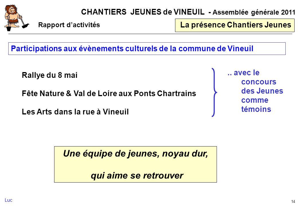 CHANTIERS JEUNES de VINEUIL - Assemblée générale 2011 14 La présence Chantiers Jeunes Participations aux évènements culturels de la commune de Vineuil