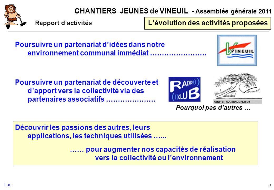 CHANTIERS JEUNES de VINEUIL - Assemblée générale 2011 15 Lévolution des activités proposées Poursuivre un partenariat didées dans notre environnement