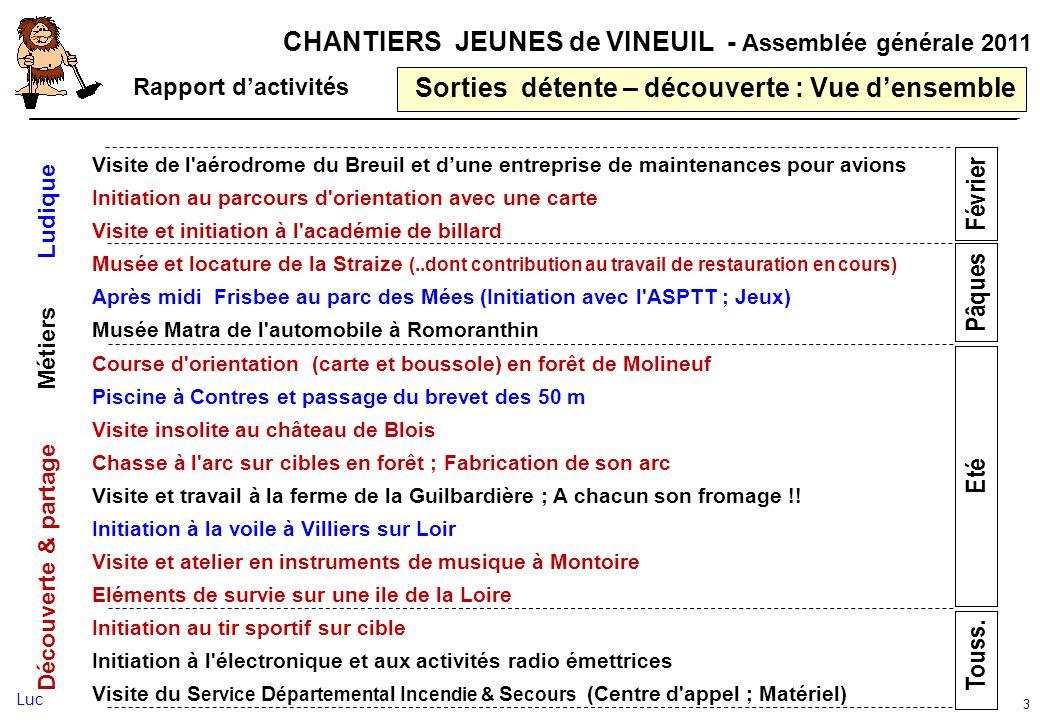 CHANTIERS JEUNES de VINEUIL - Assemblée générale 2011 Sorties détente – découverte : Vue densemble Février Pâques Eté Touss.