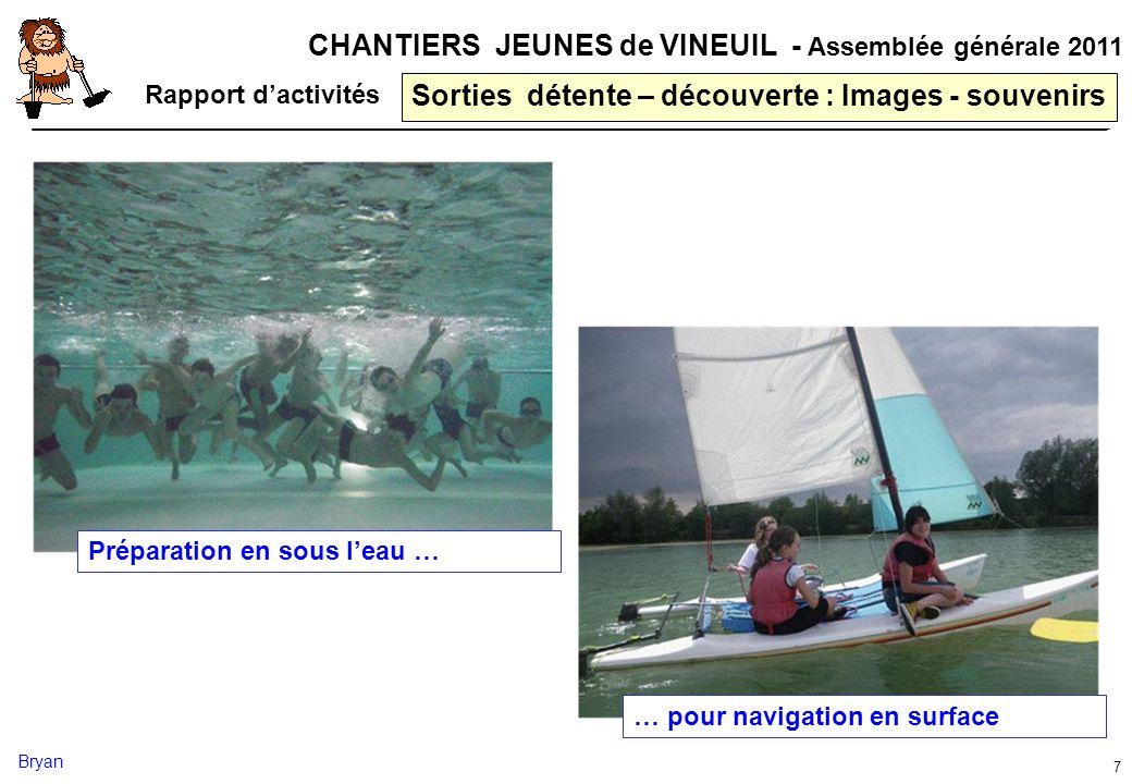 CHANTIERS JEUNES de VINEUIL - Assemblée générale 2011 Sorties détente – découverte : Images - souvenirs 7 Rapport dactivités Préparation en sous leau