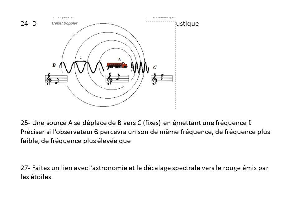 24- Donner une définition de leffet Doppler en acoustique 25- Une source A se déplace de B vers C (fixes) en émettant une fréquence f. Préciser si lob