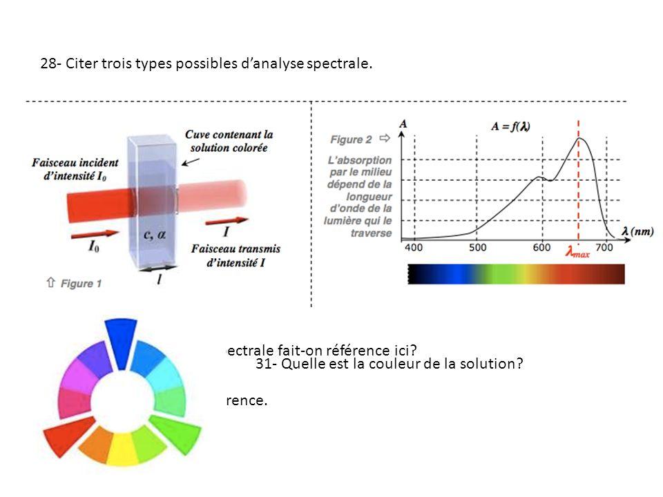 28- Citer trois types possibles danalyse spectrale. 29- A quel type danalyse spectrale fait-on référence ici? 30- Citer la loi qui y fait référence. 3