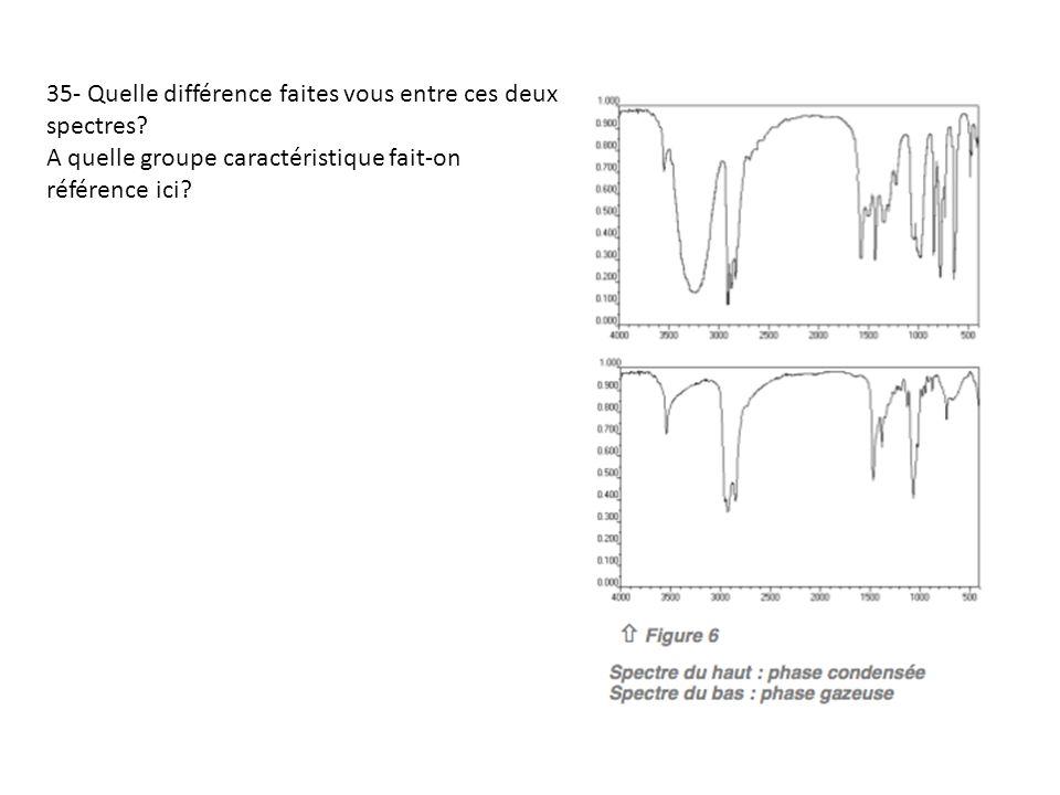 35- Quelle différence faites vous entre ces deux spectres? A quelle groupe caractéristique fait-on référence ici?