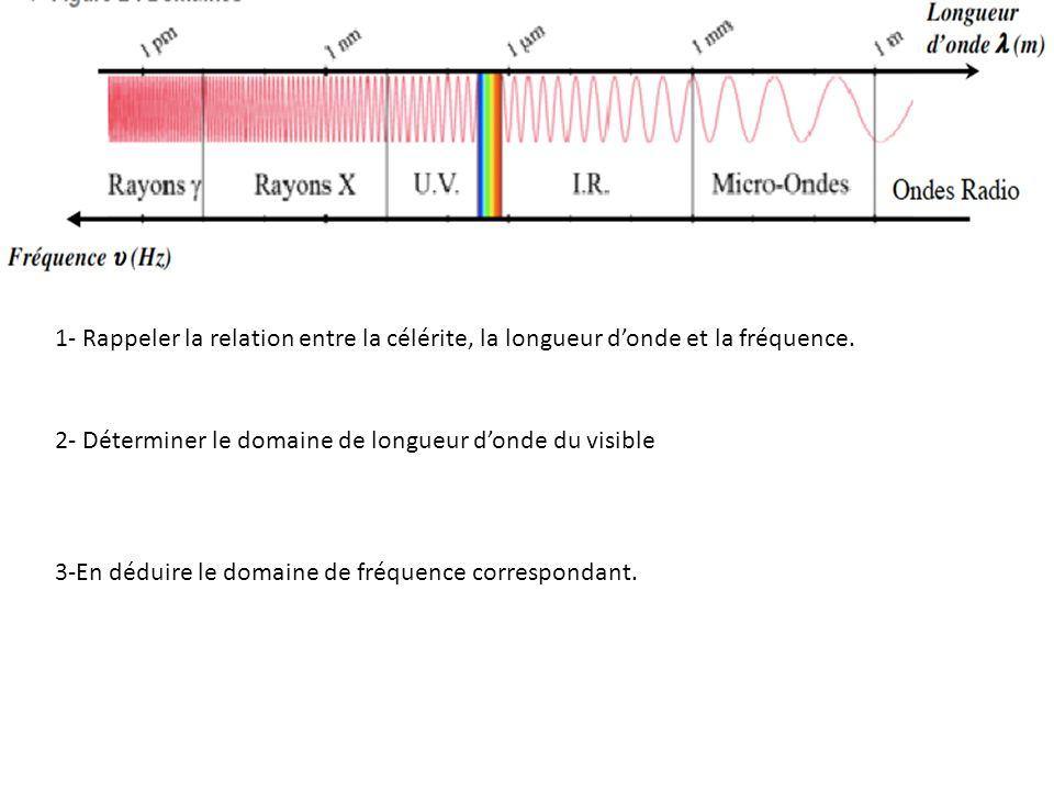 1- Rappeler la relation entre la célérite, la longueur donde et la fréquence. 2- Déterminer le domaine de longueur donde du visible 3-En déduire le do