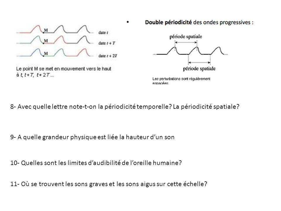 8- Avec quelle lettre note-t-on la périodicité temporelle? La périodicité spatiale? 9- A quelle grandeur physique est liée la hauteur dun son 10- Quel