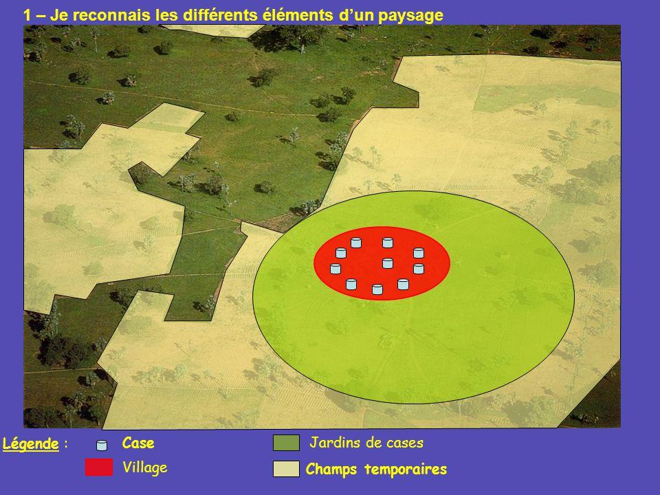 1 – Je reconnais les différents éléments dun paysage Légende : Village Champs temporaires Jardins de casesCase