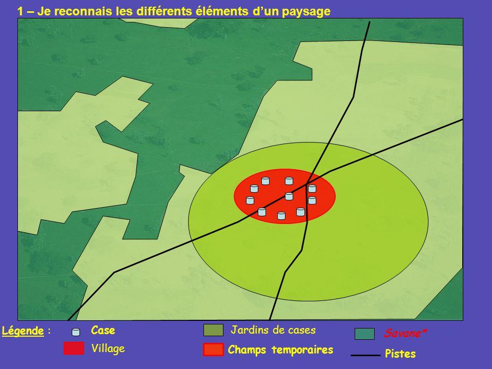 1 – Je reconnais les différents éléments dun paysage Légende : Village Champs temporaires Pistes Jardins de cases Savane* Case