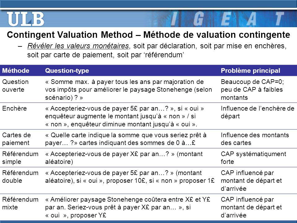 Contingent Valuation Method – Méthode de valuation contingente –Révéler les valeurs monétaires, soit par déclaration, soit par mise en enchères, soit par carte de paiement, soit par référendum MéthodeQuestion-typeProblème principal Question ouverte « Somme max.