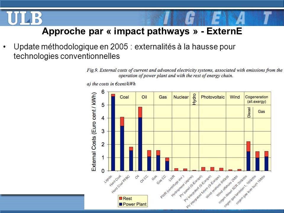 Approche par « impact pathways » - ExternE Update méthodologique en 2005 : externalités à la hausse pour technologies conventionnelles