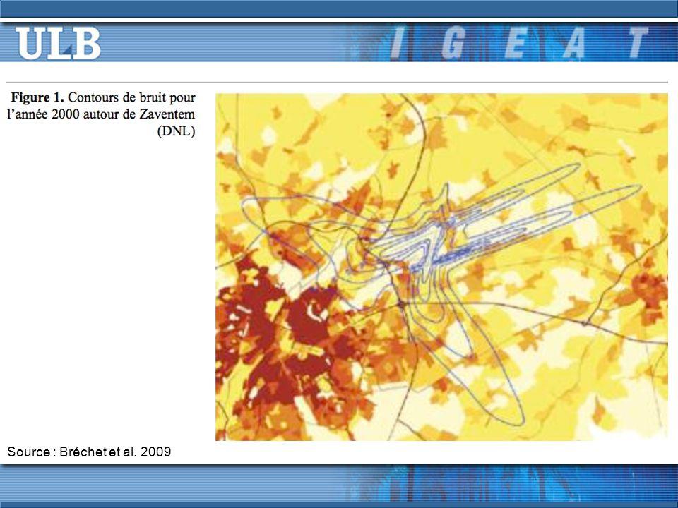 Source : Bréchet et al. 2009