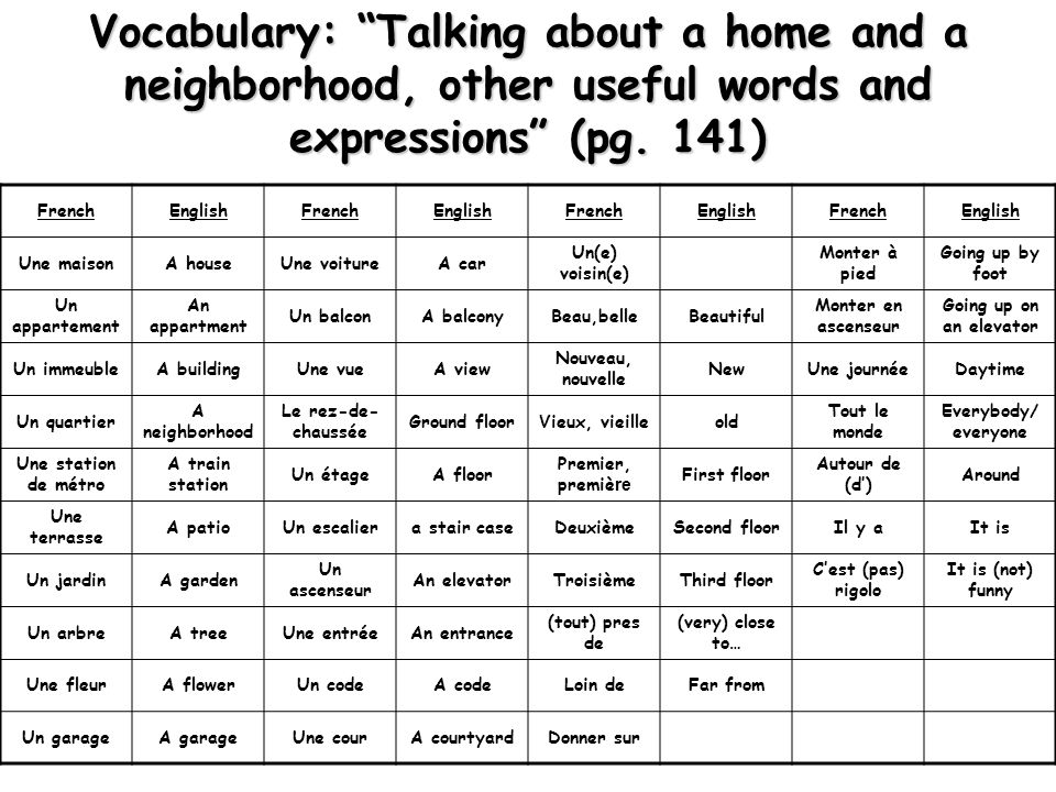 Vocabulary: Talking about a home and a neighborhood, other useful words and expressions (pg.