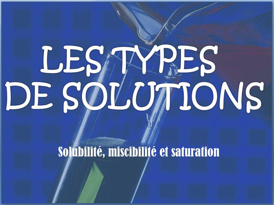 Les types de solutions SOLUTION: Mélange homogène de deux substances ou plus SOLVANT : Substance en plus grande quantité dans une solution SOLUTÉ : Substance en plus petite quantité dans une solution