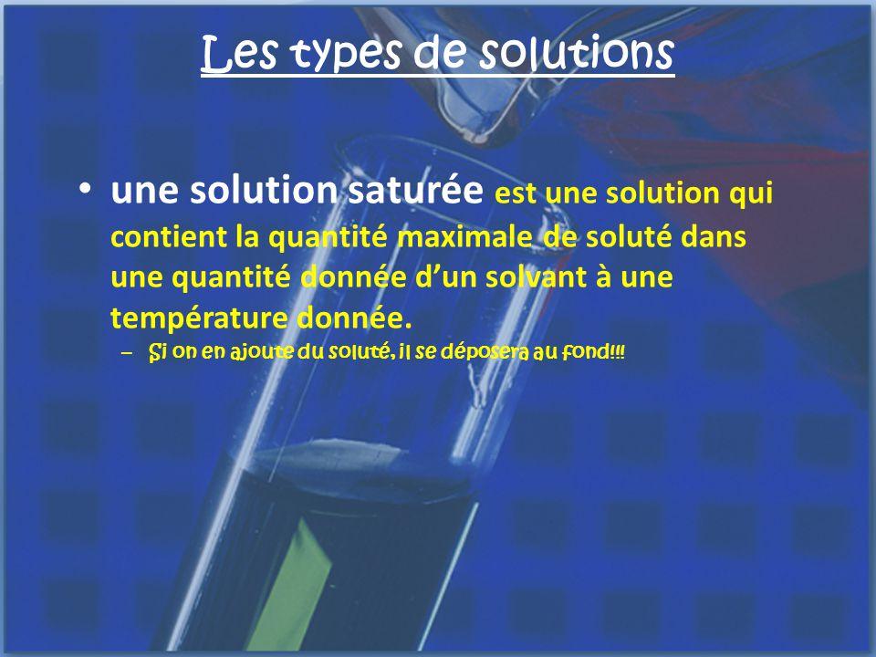 Les types de solutions une solution insaturée est une solution qui contient moins de soluté quelle ne pourrait en dissoudre.