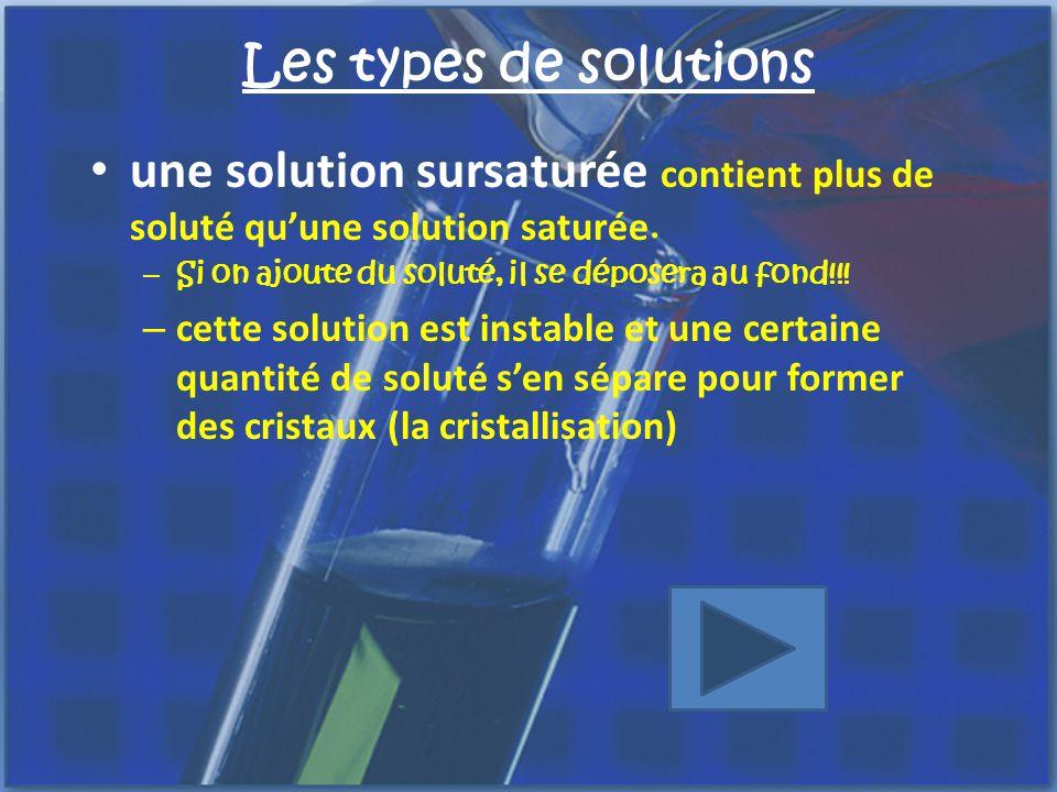 Les types de solutions une solution sursaturée
