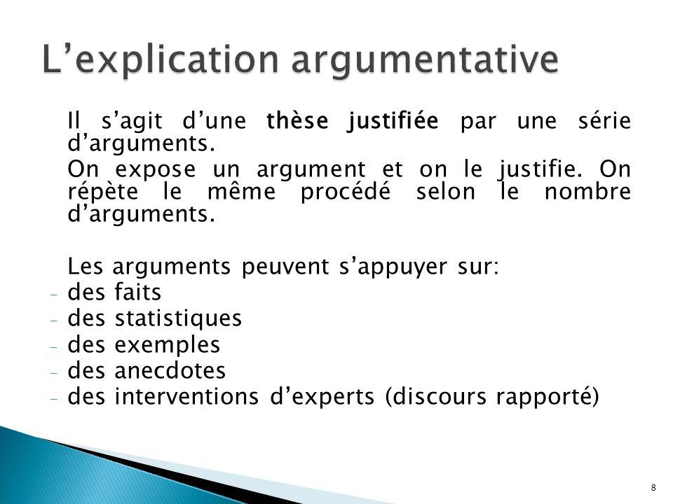 Il sagit dune thèse justifiée par une série darguments. On expose un argument et on le justifie. On répète le même procédé selon le nombre darguments.