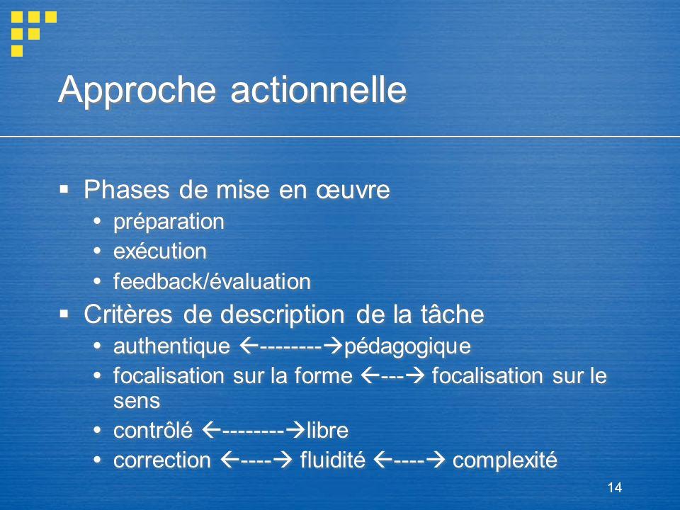 14 Approche actionnelle Phases de mise en œuvre préparation exécution feedback/évaluation Critères de description de la tâche authentique -------- péd