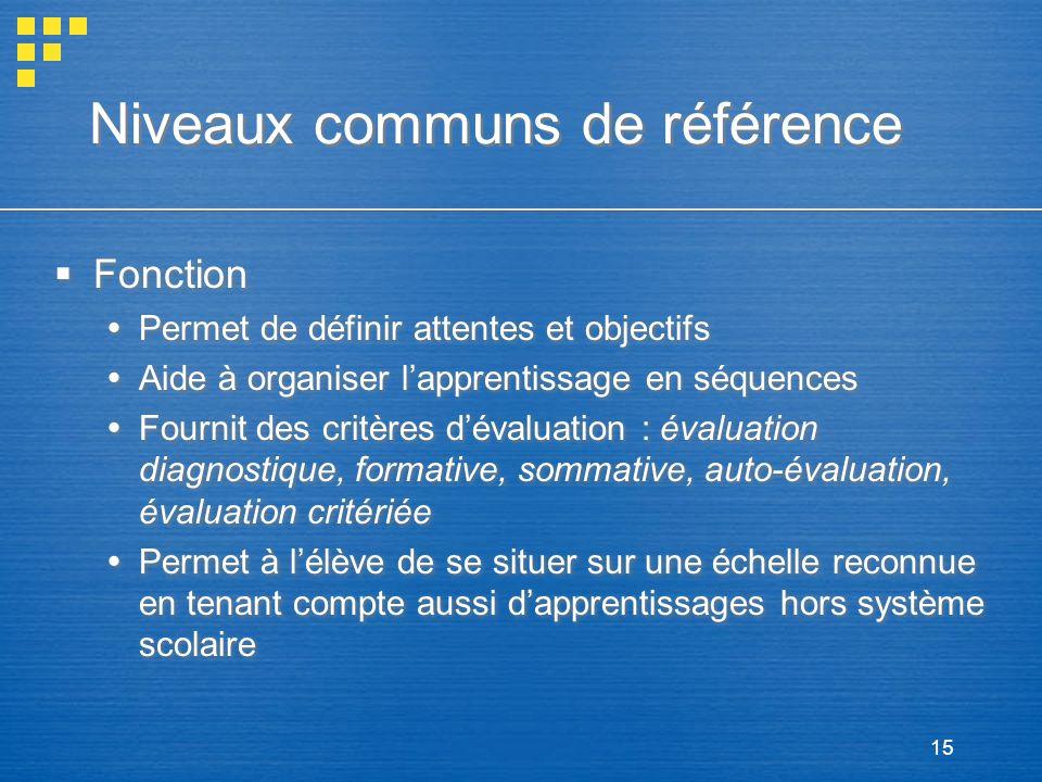 15 Niveaux communs de référence Fonction Permet de définir attentes et objectifs Aide à organiser lapprentissage en séquences Fournit des critères dév