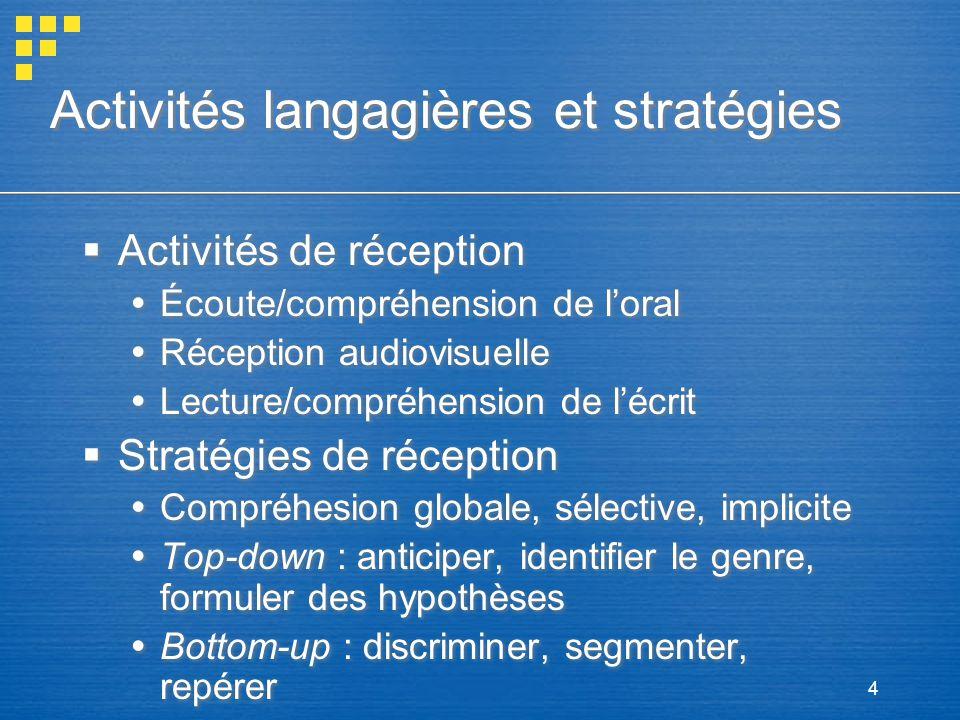 4 Activités langagières et stratégies Activités de réception Écoute/compréhension de loral Réception audiovisuelle Lecture/compréhension de lécrit Str