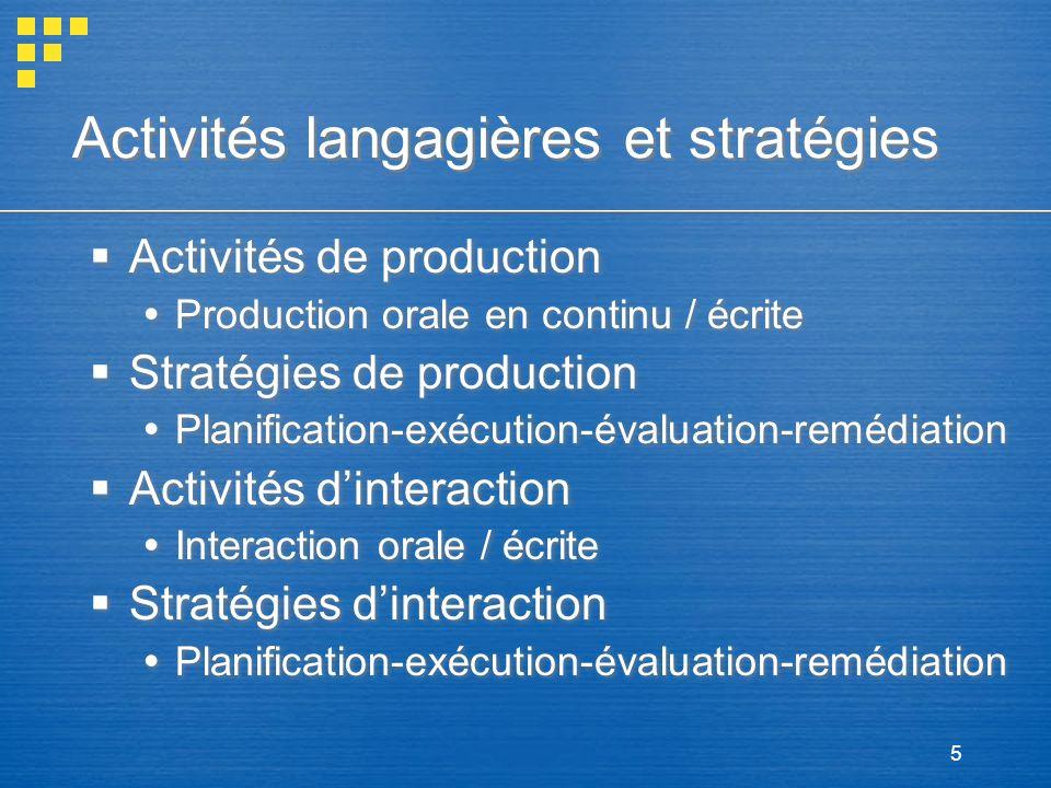5 Activités langagières et stratégies Activités de production Production orale en continu / écrite Stratégies de production Planification-exécution-év