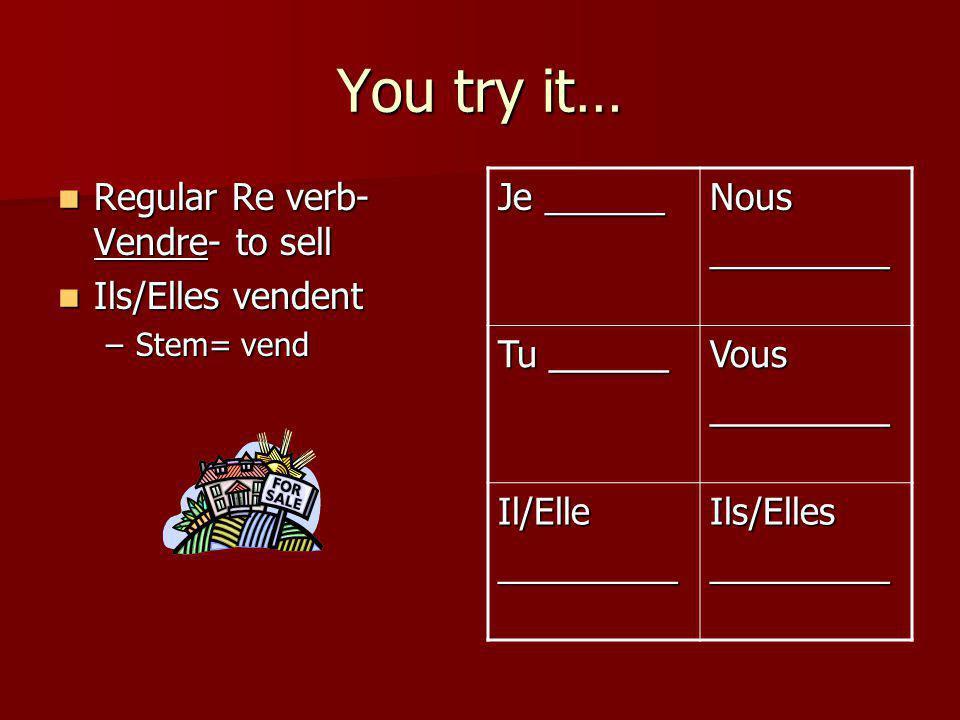 Les Verbes Irréguliers Irregular verbs have irregular subjonctif stems.