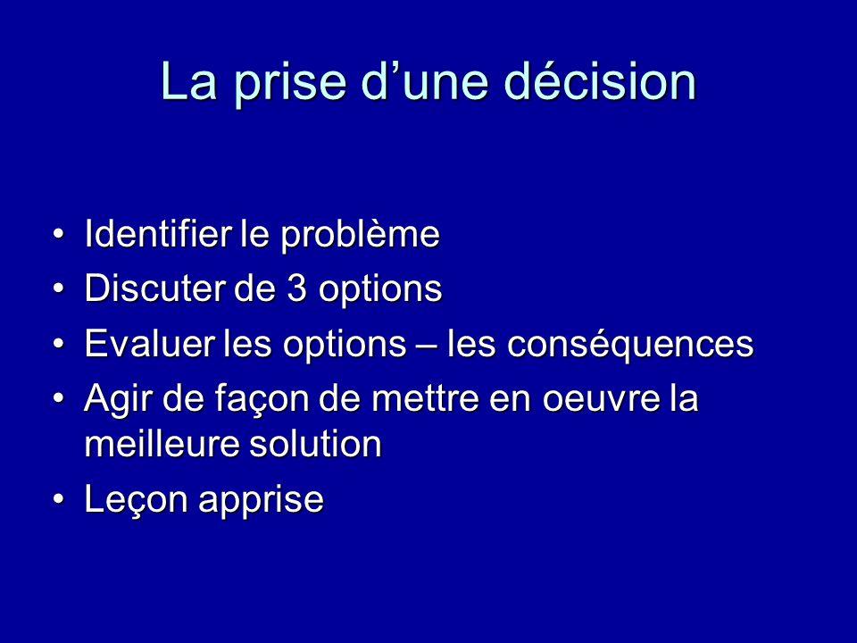 La prise dune décision Identifier le problèmeIdentifier le problème Discuter de 3 optionsDiscuter de 3 options Evaluer les options – les conséquencesEvaluer les options – les conséquences Agir de façon de mettre en oeuvre la meilleure solutionAgir de façon de mettre en oeuvre la meilleure solution Leçon appriseLeçon apprise