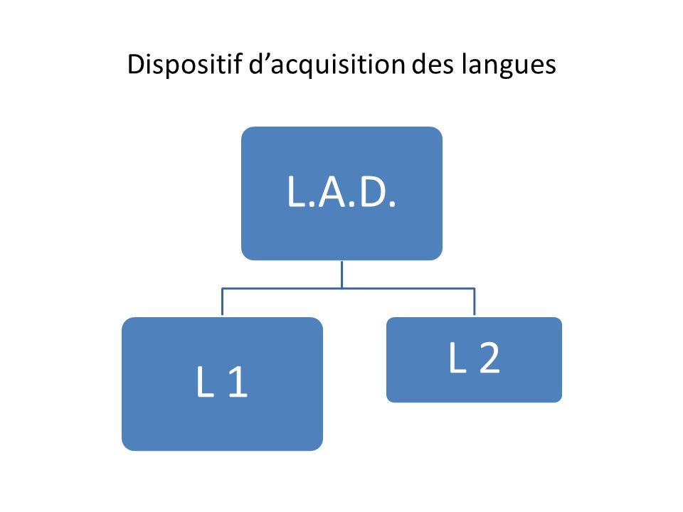 Dispositif dacquisition des langues L.A.D.L 1 L 2