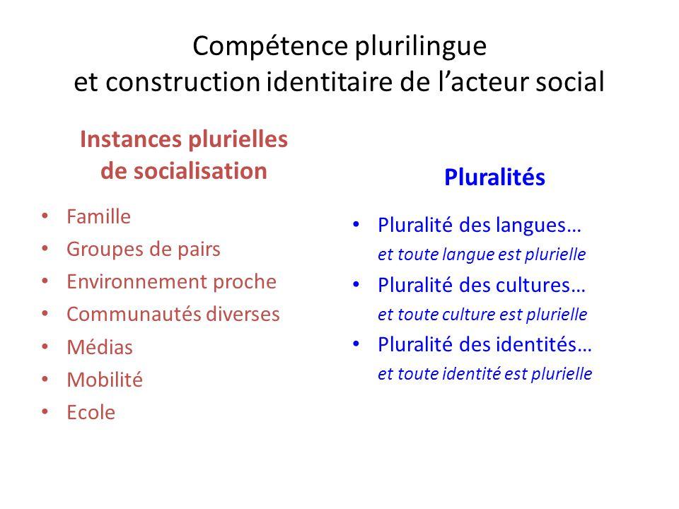 Compétence plurilingue et construction identitaire de lacteur social Instances plurielles de socialisation Famille Groupes de pairs Environnement proc