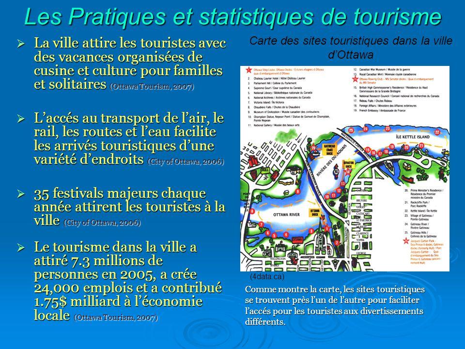 Les Pratiques et statistiques de tourisme La ville attire les touristes avec des vacances organisées de cusine et culture pour familles et solitaires (Ottawa Tourism, 2007) La ville attire les touristes avec des vacances organisées de cusine et culture pour familles et solitaires (Ottawa Tourism, 2007) Laccés au transport de lair, le rail, les routes et leau facilite les arrivés touristiques dune variété dendroits (City of Ottawa, 2006) Laccés au transport de lair, le rail, les routes et leau facilite les arrivés touristiques dune variété dendroits (City of Ottawa, 2006) 35 festivals majeurs chaque année attirent les touristes à la ville (City of Ottawa, 2006) 35 festivals majeurs chaque année attirent les touristes à la ville (City of Ottawa, 2006) Le tourisme dans la ville a attiré 7.3 millions de personnes en 2005, a crée 24,000 emplois et a contribué 1.75$ milliard à léconomie locale (Ottawa Tourism, 2007) Le tourisme dans la ville a attiré 7.3 millions de personnes en 2005, a crée 24,000 emplois et a contribué 1.75$ milliard à léconomie locale (Ottawa Tourism, 2007) (4data.ca) Comme montre la carte, les sites touristiques se trouvent près lun de lautre pour faciliter laccés pour les touristes aux divertissements différents.