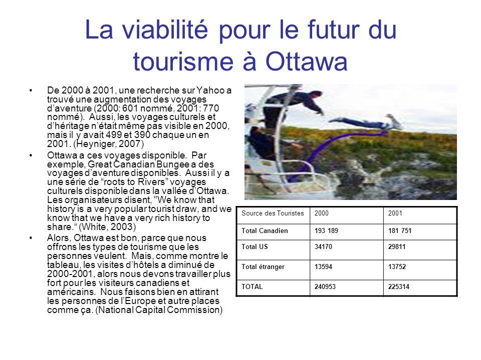 La viabilité pour le futur du tourisme à Ottawa De 2000 à 2001, une recherche sur Yahoo a trouvé une augmentation des voyages daventure (2000: 601 nommé, 2001: 770 nommé).