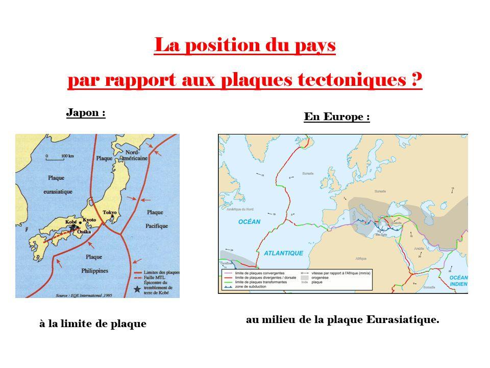 à la limite de plaque Japon : En Europe : La position du pays par rapport aux plaques tectoniques ? au milieu de la plaque Eurasiatique.