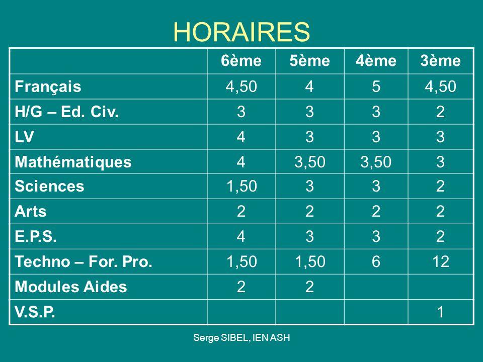 Serge SIBEL, IEN ASH HORAIRES 6ème5ème4ème3ème Français4,5045 H/G – Ed. Civ.3332 LV4333 Mathématiques43,50 3 Sciences1,50332 Arts2222 E.P.S.4332 Techn