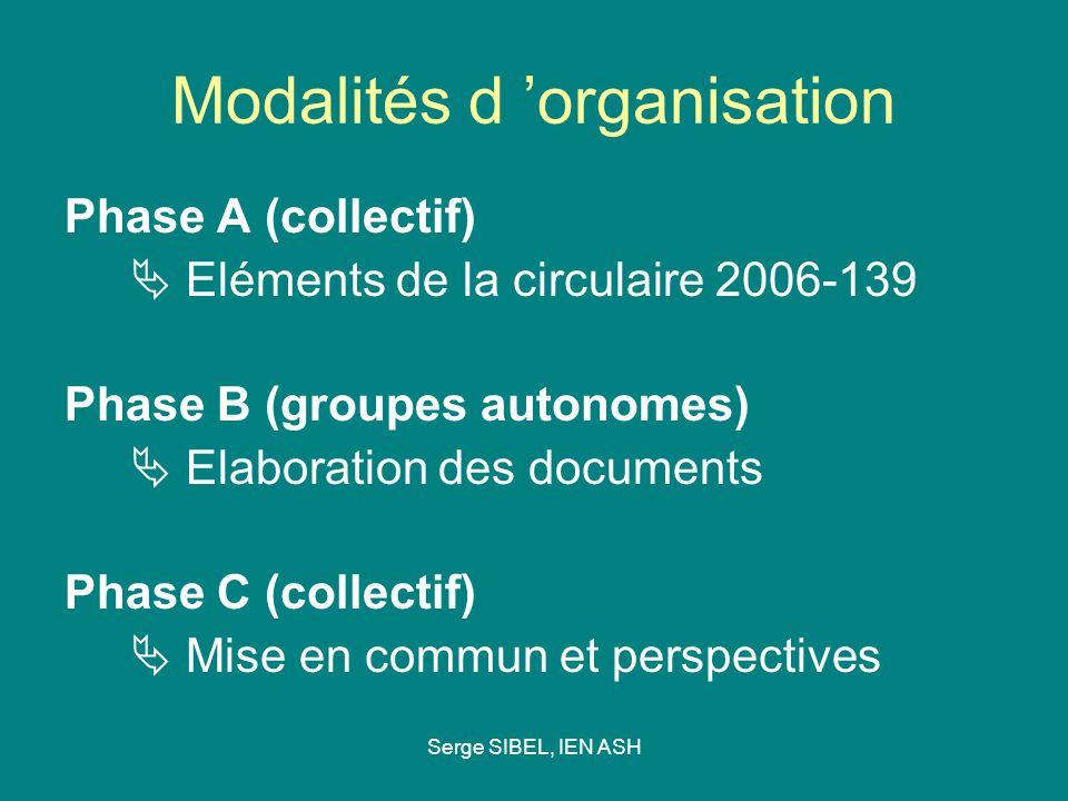 Serge SIBEL, IEN ASH Modalités d organisation Phase A (collectif) Eléments de la circulaire 2006-139 Phase B (groupes autonomes) Elaboration des docum