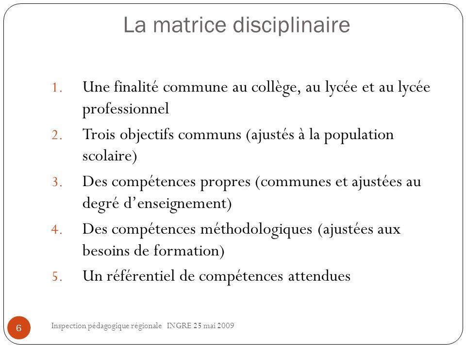 La matrice disciplinaire Inspection pédagogique régionale INGRE 25 mai 2009 6 1.